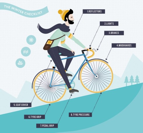 Bike checklist from LV